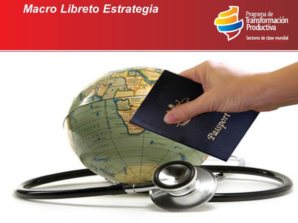 Macro Libreto Estrategia Mostrar el PAIS Principales Locaciones y atractivos Regiones (Bogota, Cali, Medellin, Barranquilla, Sta Marta, Cartagena, Buc