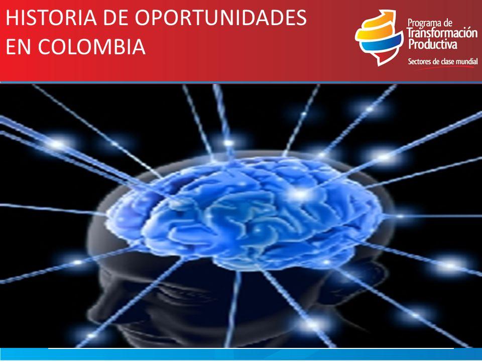 HISTORIA DE OPORTUNIDADES EN COLOMBIA …Colombianos bienvenidos al futuro…