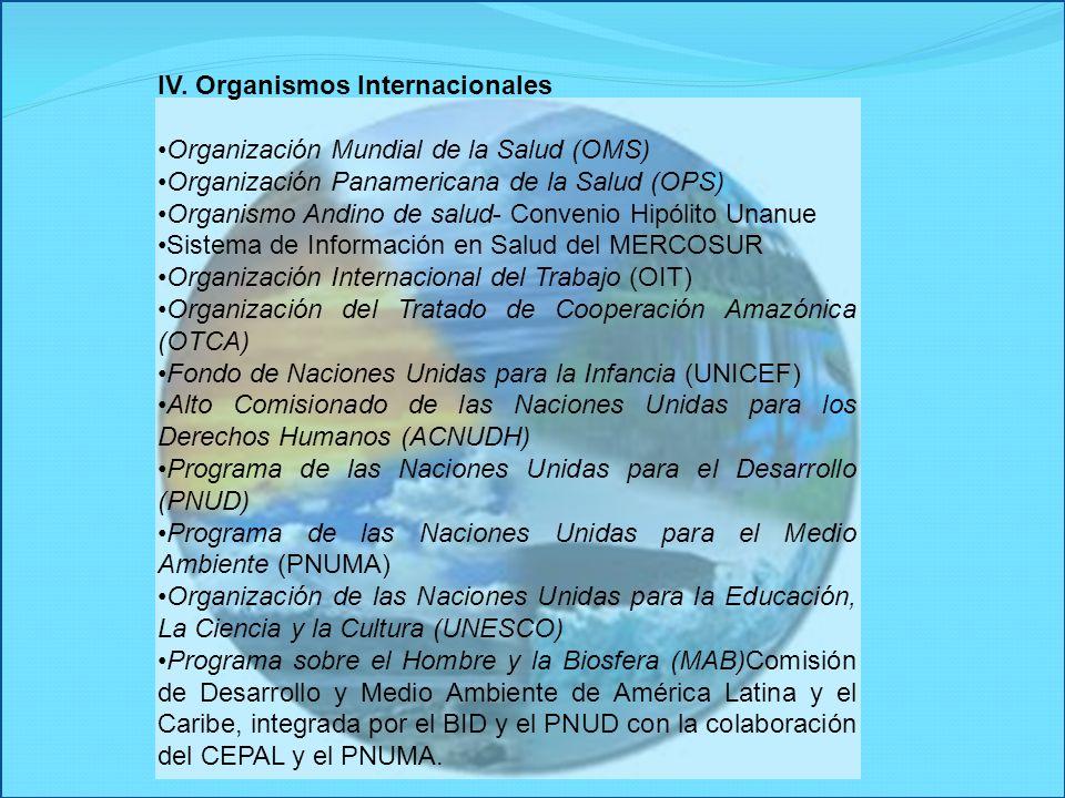 IV. Organismos Internacionales Organización Mundial de la Salud (OMS) Organización Panamericana de la Salud (OPS) Organismo Andino de salud- Convenio