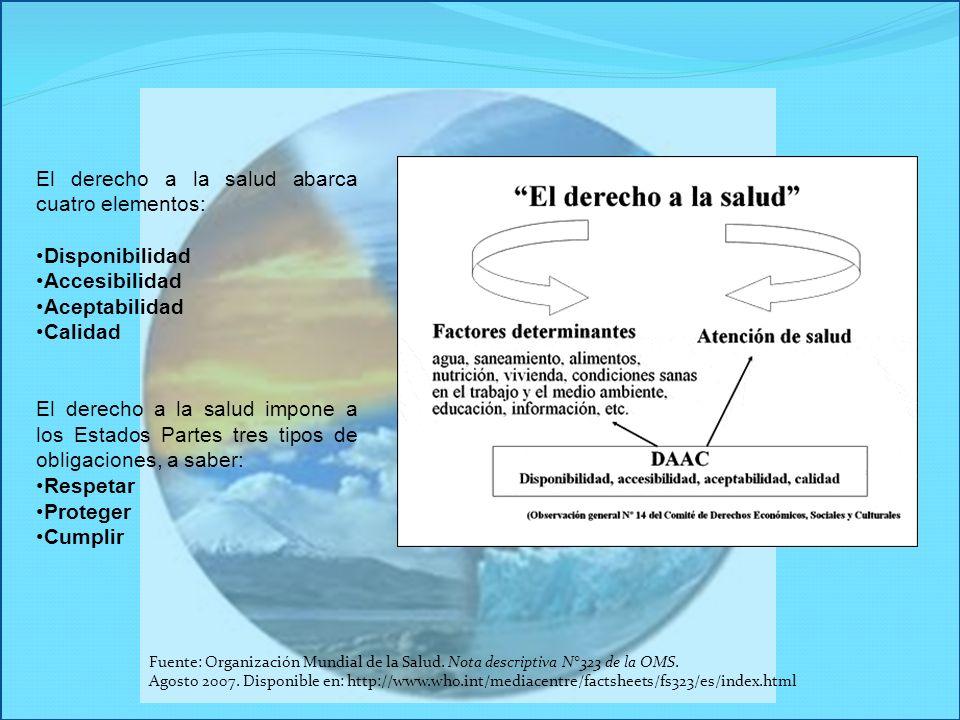El derecho a la salud abarca cuatro elementos: Disponibilidad Accesibilidad Aceptabilidad Calidad El derecho a la salud impone a los Estados Partes tr