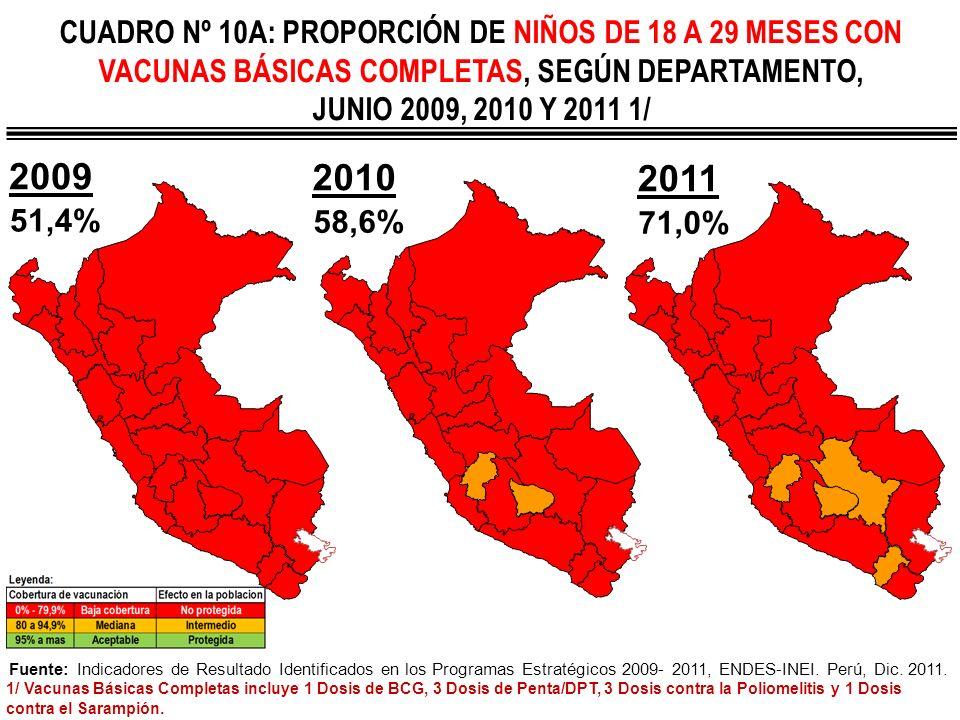 CUADRO Nº 10A: PROPORCIÓN DE NIÑOS DE 18 A 29 MESES CON VACUNAS BÁSICAS COMPLETAS, SEGÚN DEPARTAMENTO, JUNIO 2009, 2010 Y 2011 1/ Fuente: Indicadores
