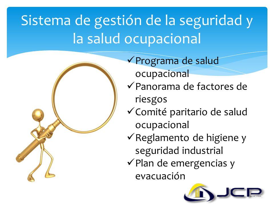Sistema de gestión de la seguridad y la salud ocupacional Programa de salud ocupacional Panorama de factores de riesgos Comité paritario de salud ocup