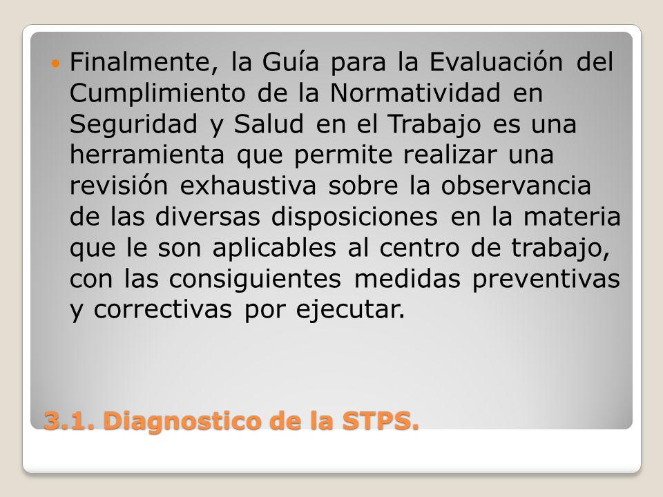 3.1. Diagnostico de la STPS. Finalmente, la Guía para la Evaluación del Cumplimiento de la Normatividad en Seguridad y Salud en el Trabajo es una herr