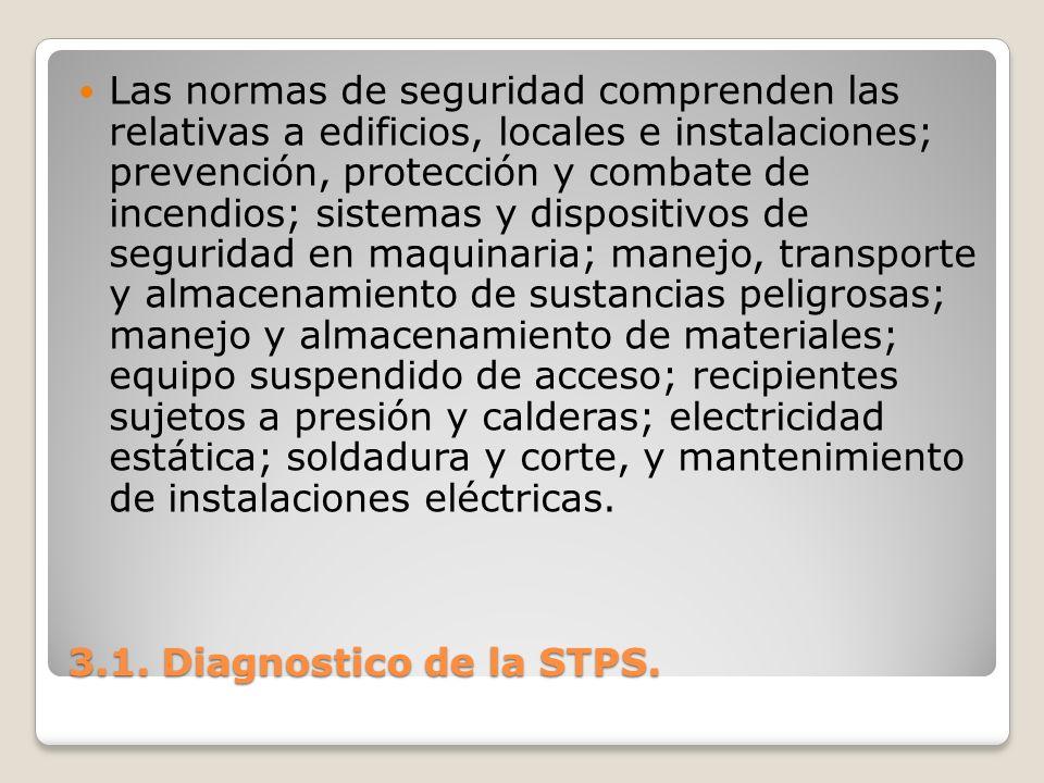 3.1. Diagnostico de la STPS. Las normas de seguridad comprenden las relativas a edificios, locales e instalaciones; prevención, protección y combate d