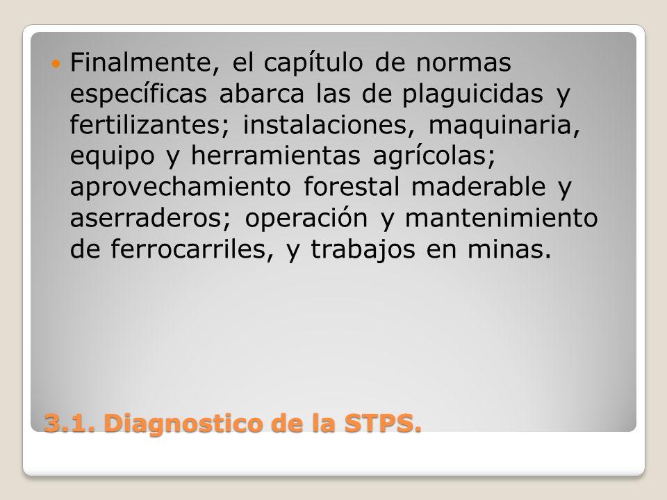 3.1. Diagnostico de la STPS. Finalmente, el capítulo de normas específicas abarca las de plaguicidas y fertilizantes; instalaciones, maquinaria, equip
