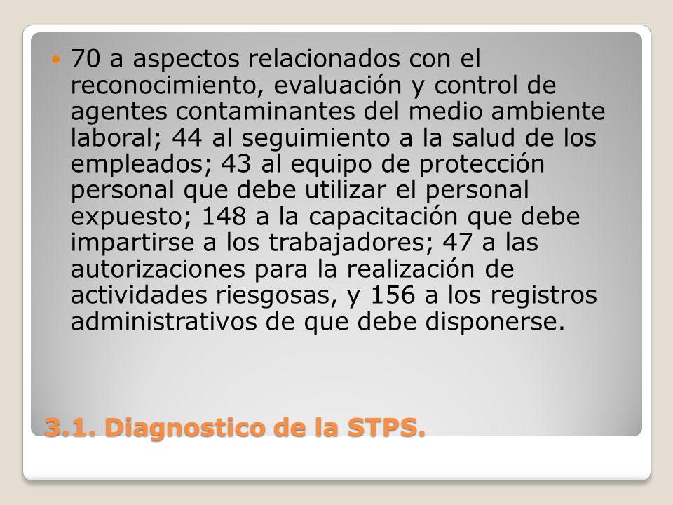 3.1. Diagnostico de la STPS. 70 a aspectos relacionados con el reconocimiento, evaluación y control de agentes contaminantes del medio ambiente labora