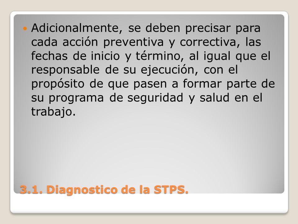 3.1. Diagnostico de la STPS. Adicionalmente, se deben precisar para cada acción preventiva y correctiva, las fechas de inicio y término, al igual que