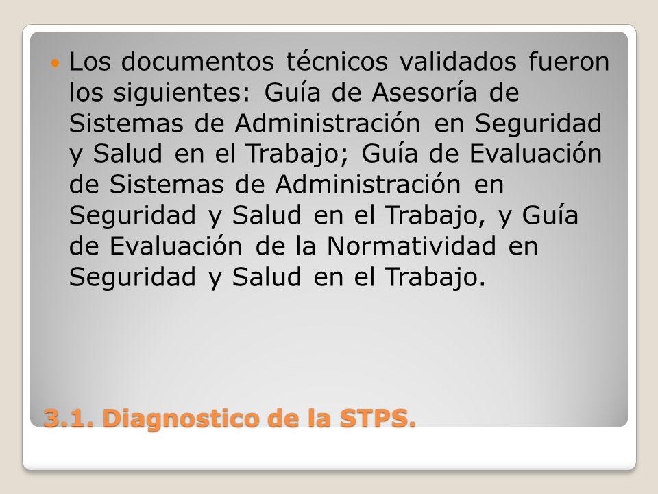 3.1. Diagnostico de la STPS. Los documentos técnicos validados fueron los siguientes: Guía de Asesoría de Sistemas de Administración en Seguridad y Sa