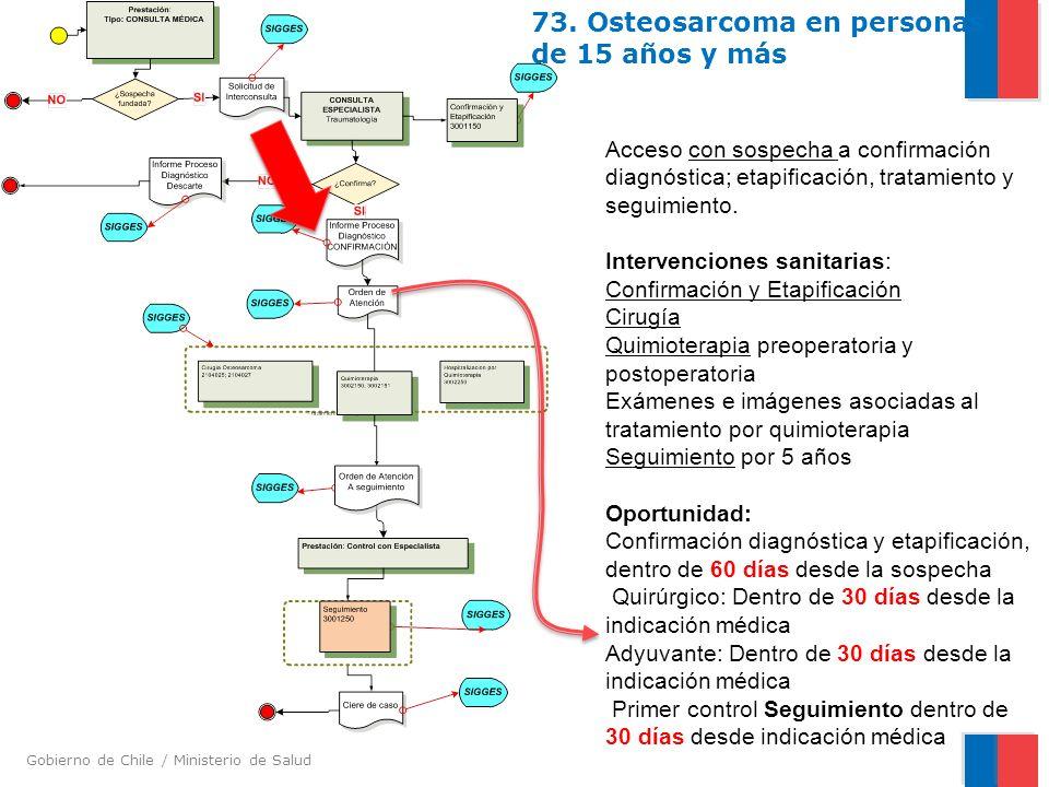Gobierno de Chile / Ministerio de Salud 73. Osteosarcoma en personas de 15 años y más Acceso con sospecha a confirmación diagnóstica; etapificación, t