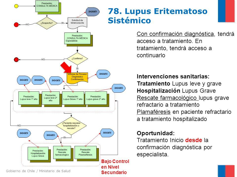 Gobierno de Chile / Ministerio de Salud 78. Lupus Eritematoso Sistémico Con confirmación diagnóstica, tendrá acceso a tratamiento. En tratamiento, ten