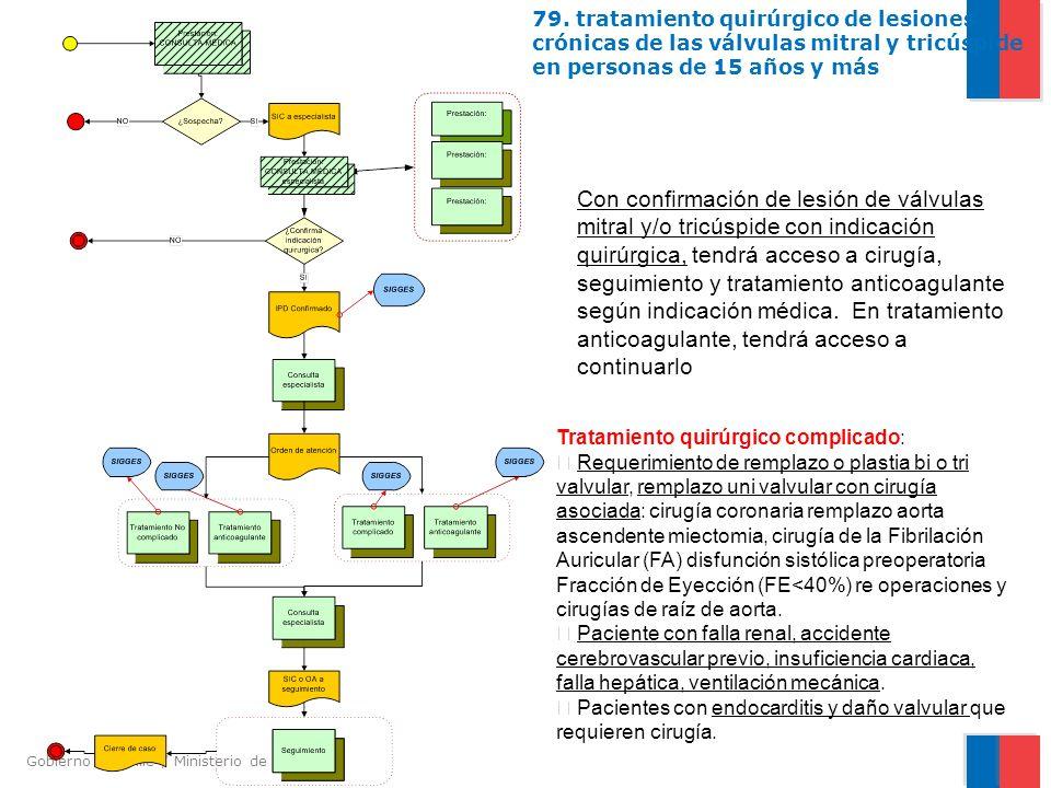 Gobierno de Chile / Ministerio de Salud 79. tratamiento quirúrgico de lesiones crónicas de las válvulas mitral y tricúspide en personas de 15 años y m