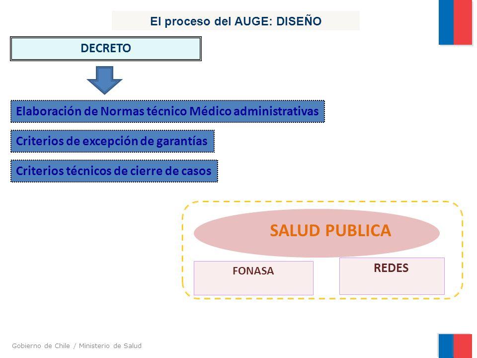 Gobierno de Chile / Ministerio de Salud Elaboración de Normas técnico Médico administrativas Criterios de excepción de garantías Criterios técnicos de