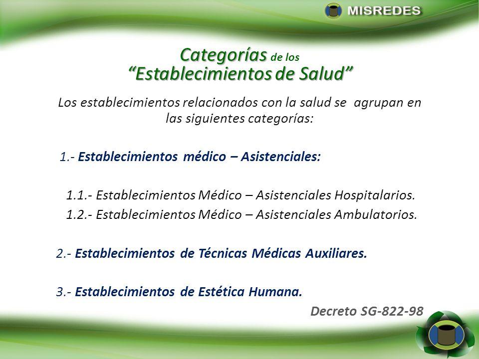 Categorías Establecimientos de Salud Categorías de los Establecimientos de Salud Los establecimientos relacionados con la salud se agrupan en las sigu