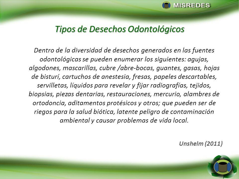 Tipos de Desechos Odontológicos Dentro de la diversidad de desechos generados en las fuentes odontológicas se pueden enumerar los siguientes: agujas,