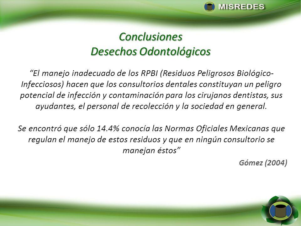 Conclusiones Desechos Odontológicos El manejo inadecuado de los RPBI (Residuos Peligrosos Biológico- Infecciosos) hacen que los consultorios dentales
