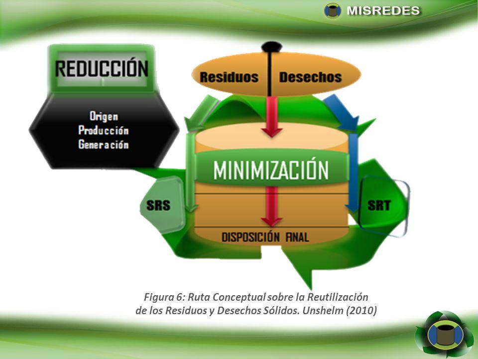 Figura 7: Figura 4.6.Etapas del Ciclo de Vida de un Producto, Fuente de: Mc Dougall et al.