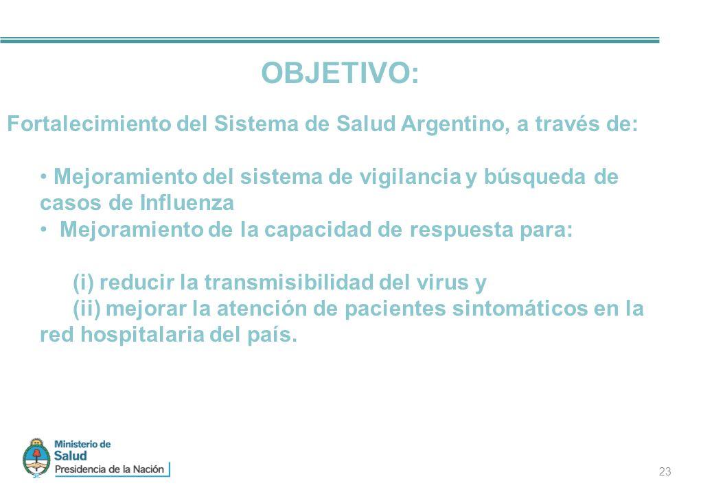 23 OBJETIVO: Fortalecimiento del Sistema de Salud Argentino, a través de: Mejoramiento del sistema de vigilancia y búsqueda de casos de Influenza Mejoramiento de la capacidad de respuesta para: (i) reducir la transmisibilidad del virus y (ii) mejorar la atención de pacientes sintomáticos en la red hospitalaria del país.