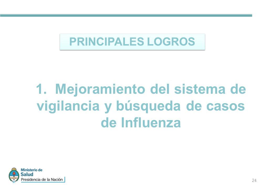 24 PRINCIPALES LOGROS 1. Mejoramiento del sistema de vigilancia y búsqueda de casos de Influenza