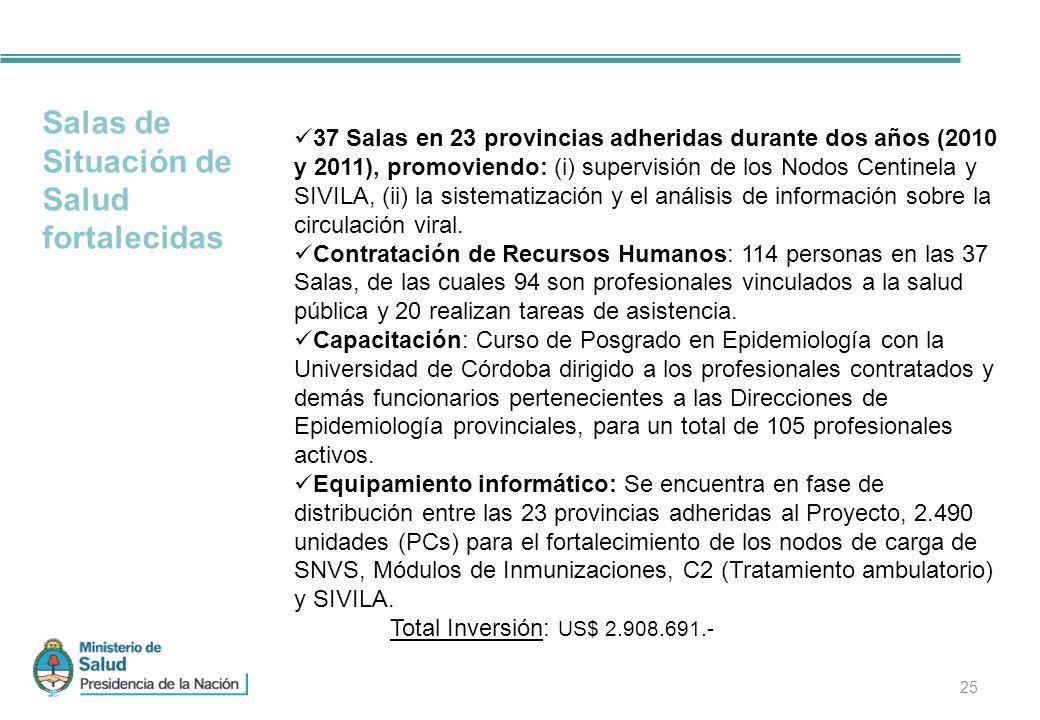 25 Salas de Situación de Salud fortalecidas 37 Salas en 23 provincias adheridas durante dos años (2010 y 2011), promoviendo: (i) supervisión de los Nodos Centinela y SIVILA, (ii) la sistematización y el análisis de información sobre la circulación viral.