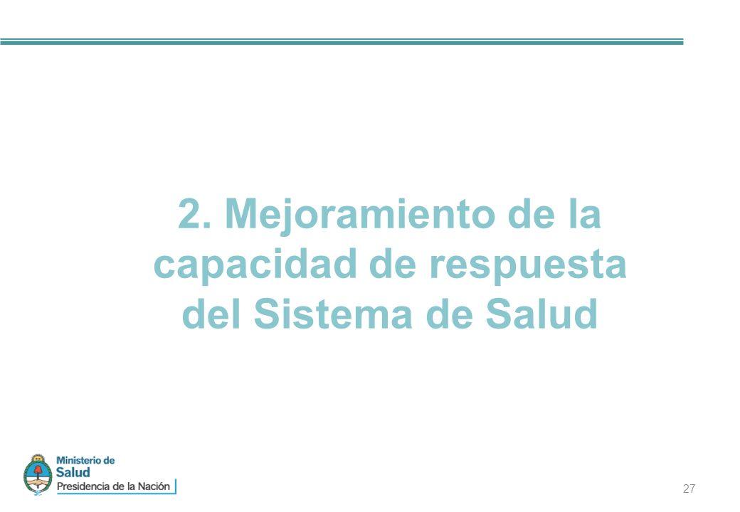 27 2. Mejoramiento de la capacidad de respuesta del Sistema de Salud