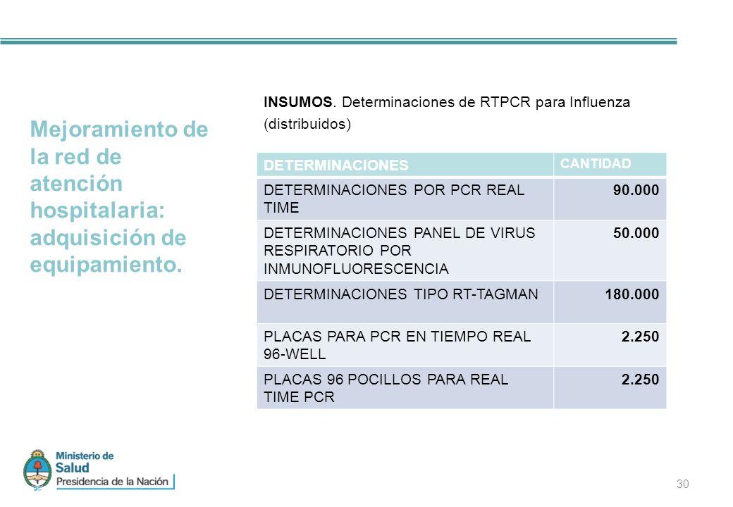 30 Mejoramiento de la red de atención hospitalaria: adquisición de equipamiento.