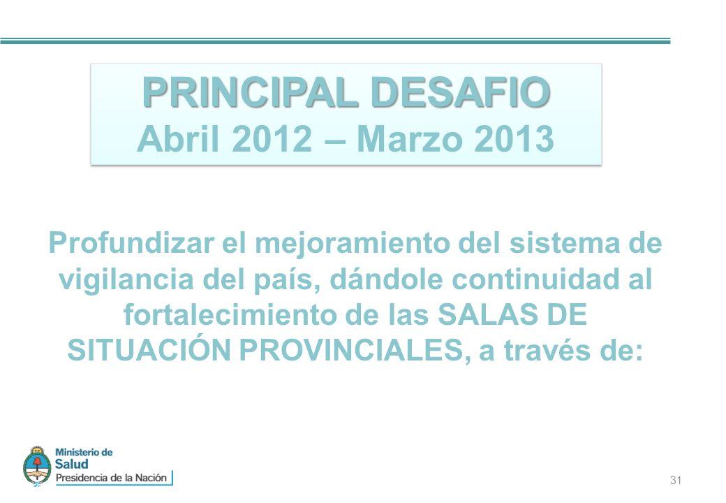 31 PRINCIPAL DESAFIO Abril 2012 – Marzo 2013 PRINCIPAL DESAFIO Abril 2012 – Marzo 2013 Profundizar el mejoramiento del sistema de vigilancia del país, dándole continuidad al fortalecimiento de las SALAS DE SITUACIÓN PROVINCIALES, a través de:
