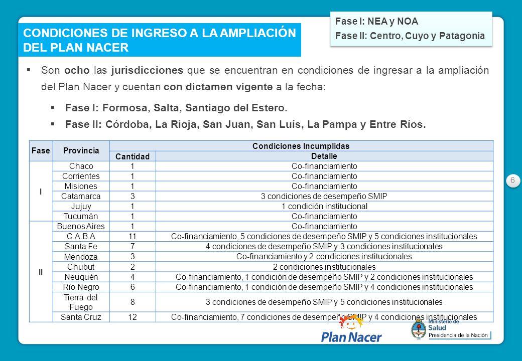 6 CONDICIONES DE INGRESO A LA AMPLIACIÓN DEL PLAN NACER Son ocho las jurisdicciones que se encuentran en condiciones de ingresar a la ampliación del Plan Nacer y cuentan con dictamen vigente a la fecha: Fase I: Formosa, Salta, Santiago del Estero.