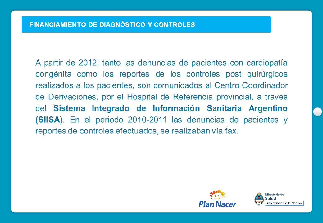 FINANCIAMIENTO DE DIAGNÓSTICO Y CONTROLES