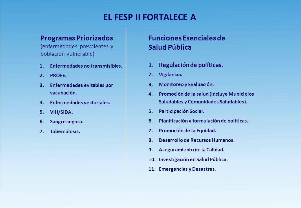 Funciones Esenciales de Salud Pública 1.Regulación de políticas.