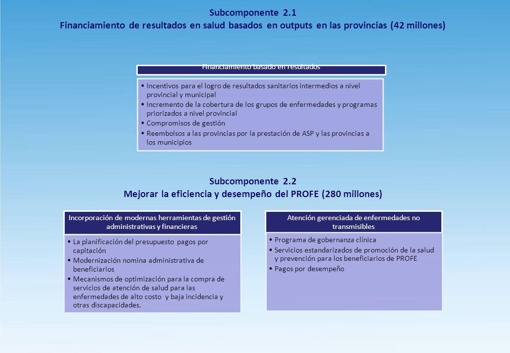 Subcomponente 2.2 Mejorar la eficiencia y desempeño del PROFE (280 millones) Subcomponente 2.1 Financiamiento de resultados en salud basados en outputs en las provincias (42 millones)