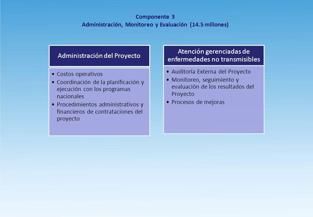 Componente 3 Administración, Monitoreo y Evaluación (14.5 millones)