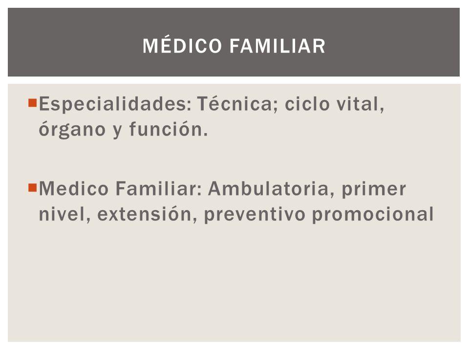 Especialidades: Técnica; ciclo vital, órgano y función. Medico Familiar: Ambulatoria, primer nivel, extensión, preventivo promocional MÉDICO FAMILIAR