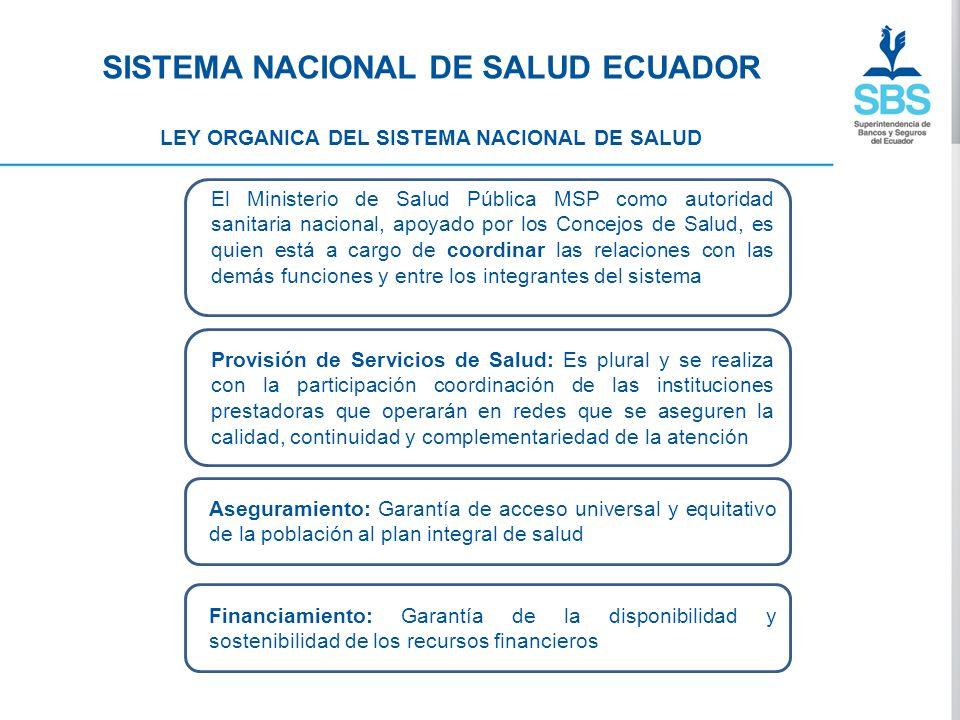 SISTEMA NACIONAL DE SALUD ECUADOR LEY ORGANICA DEL SISTEMA NACIONAL DE SALUD El Ministerio de Salud Pública MSP como autoridad sanitaria nacional, apo