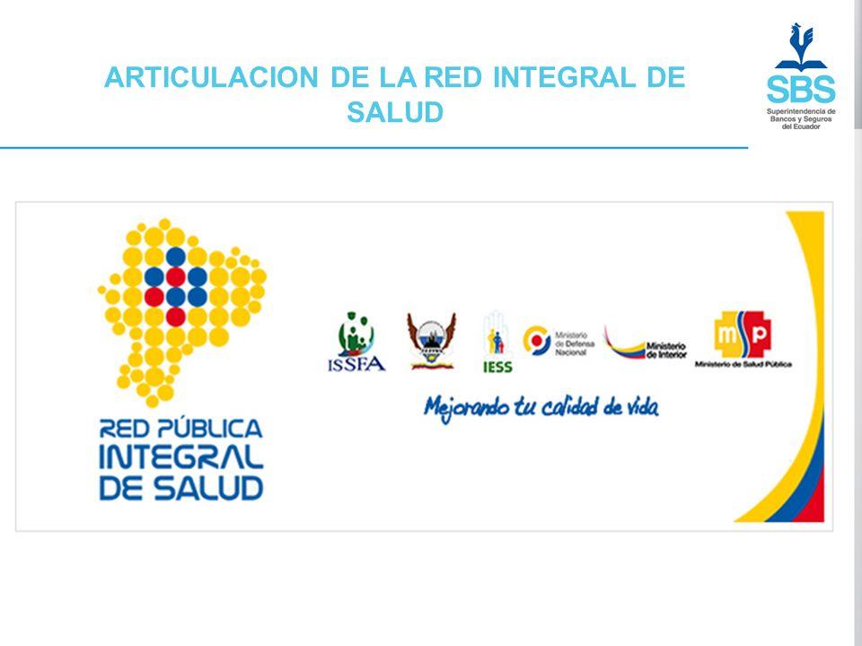 ARTICULACION DE LA RED INTEGRAL DE SALUD