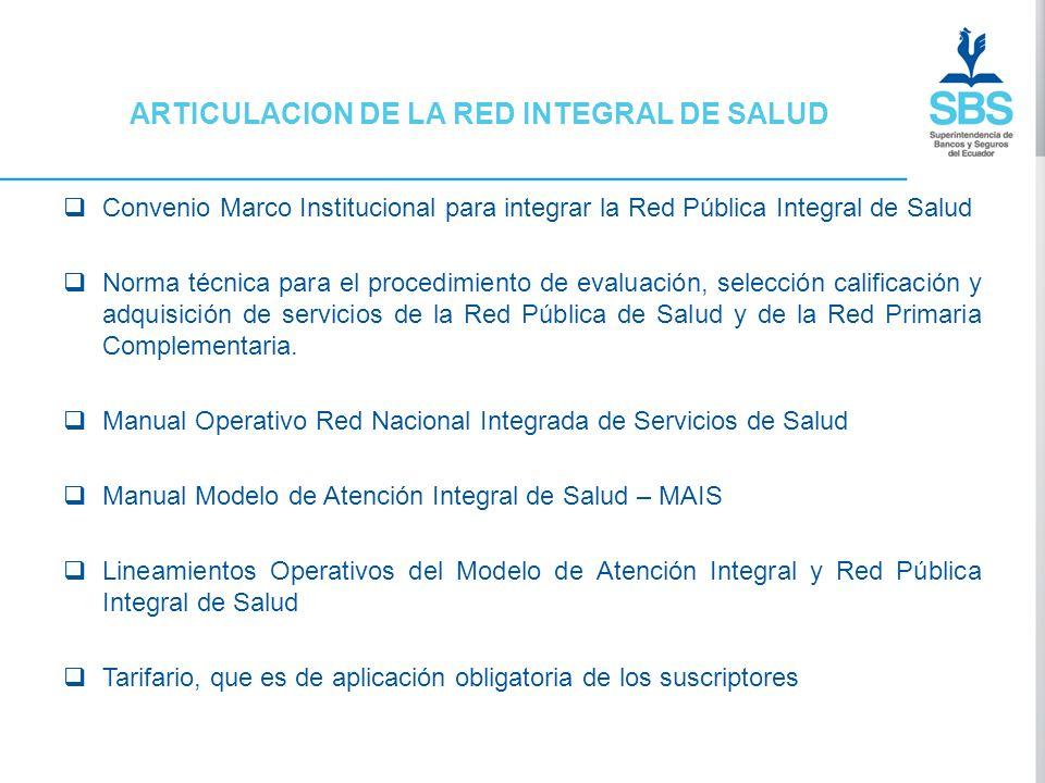 Convenio Marco Institucional para integrar la Red Pública Integral de Salud Norma técnica para el procedimiento de evaluación, selección calificación