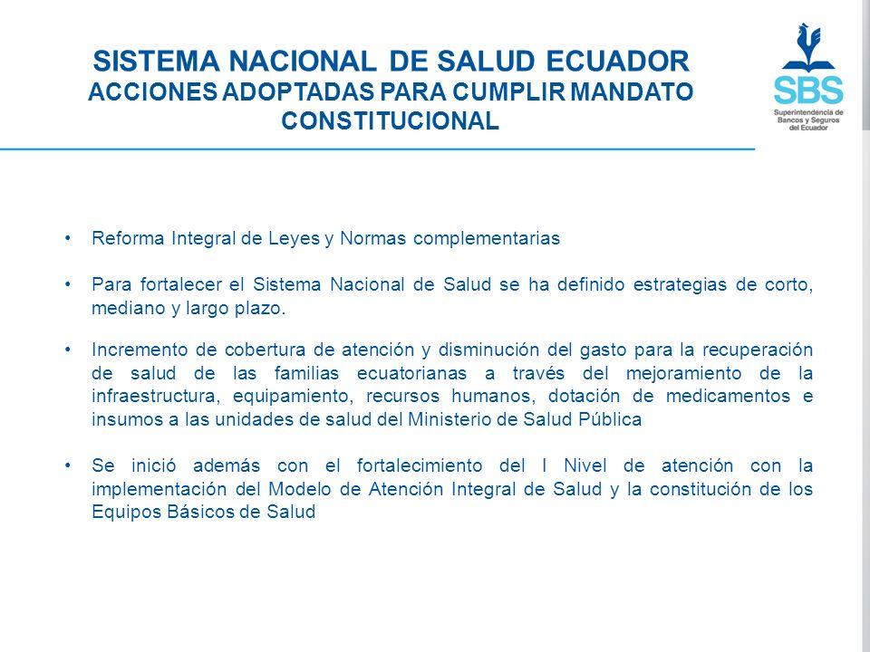 SISTEMA NACIONAL DE SALUD ECUADOR ACCIONES ADOPTADAS PARA CUMPLIR MANDATO CONSTITUCIONAL Reforma Integral de Leyes y Normas complementarias Para forta