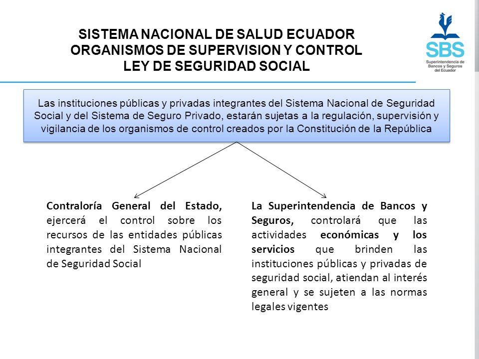 SISTEMA NACIONAL DE SALUD ECUADOR ORGANISMOS DE SUPERVISION Y CONTROL LEY DE SEGURIDAD SOCIAL Las instituciones públicas y privadas integrantes del Si