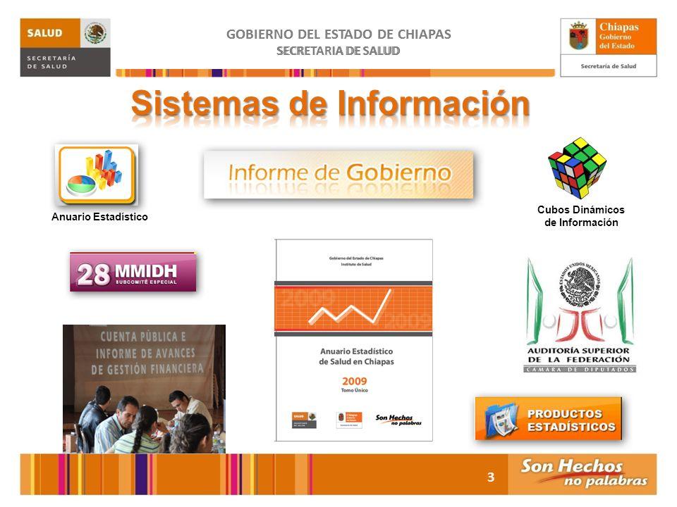 GOBIERNO DEL ESTADO DE CHIAPAS SECRETARIA DE SALUD Instituto de Salud Notificación semanal de casos nuevos de enfermedades (SUAVE).