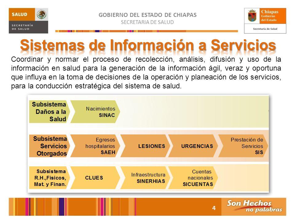 GOBIERNO DEL ESTADO DE CHIAPAS SECRETARIA DE SALUD 5 Objetivo El Sistema de Información en Salud tiene como principal objetivo captar, producir y difundir información de servicios otorgados a la población sin seguridad social.