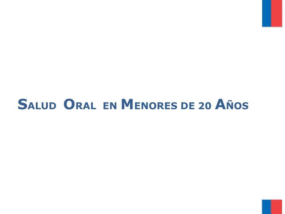 S ALUD O RAL EN M ENORES DE 20 A ÑOS