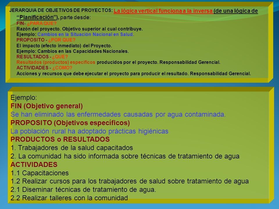 JERARQUIA DE OBJETIVOS DE PROYECTOS: La lógica vertical funciona a la inversa (de una lógica de Planificación), parte desde: FIN- ¿PARA QUE? Razón del