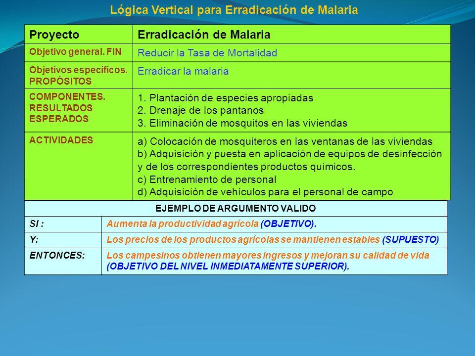 ProyectoErradicación de Malaria Objetivo general. FIN Reducir la Tasa de Mortalidad Objetivos específicos. PROPÓSITOS Erradicar la malaria COMPONENTES