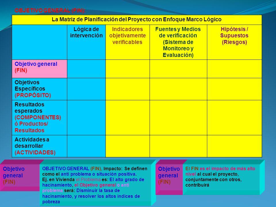 OBJETIVO GENERAL (FIN): La Matriz de Planificación del Proyecto con Enfoque Marco Lógico Lógica de intervención Indicadores objetivamente verificables