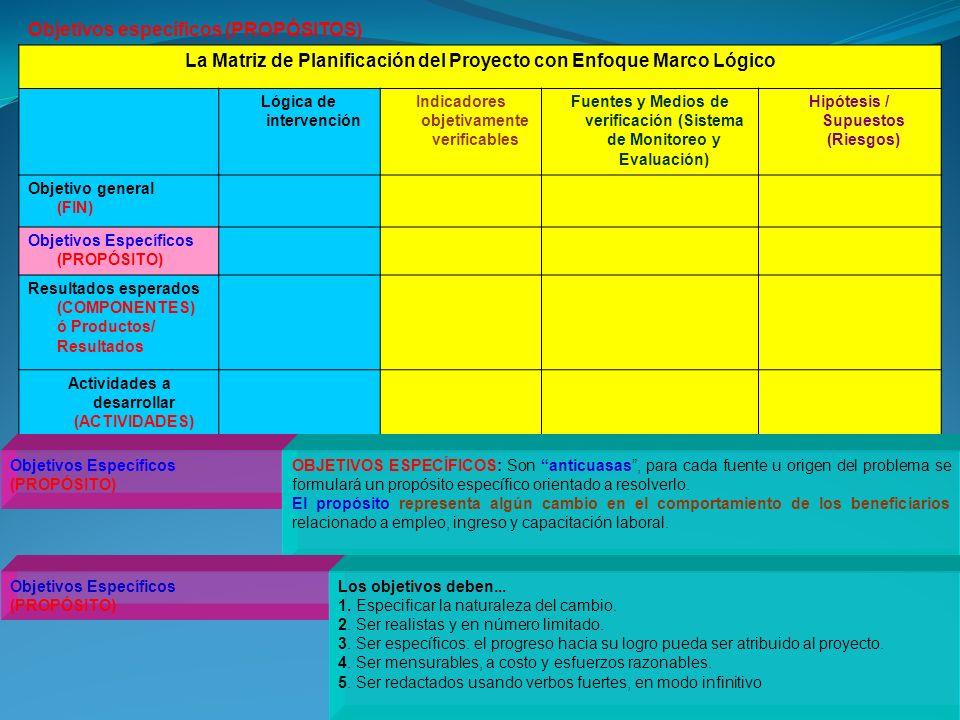 Objetivos específicos (PROPÓSITOS) La Matriz de Planificación del Proyecto con Enfoque Marco Lógico Lógica de intervención Indicadores objetivamente v