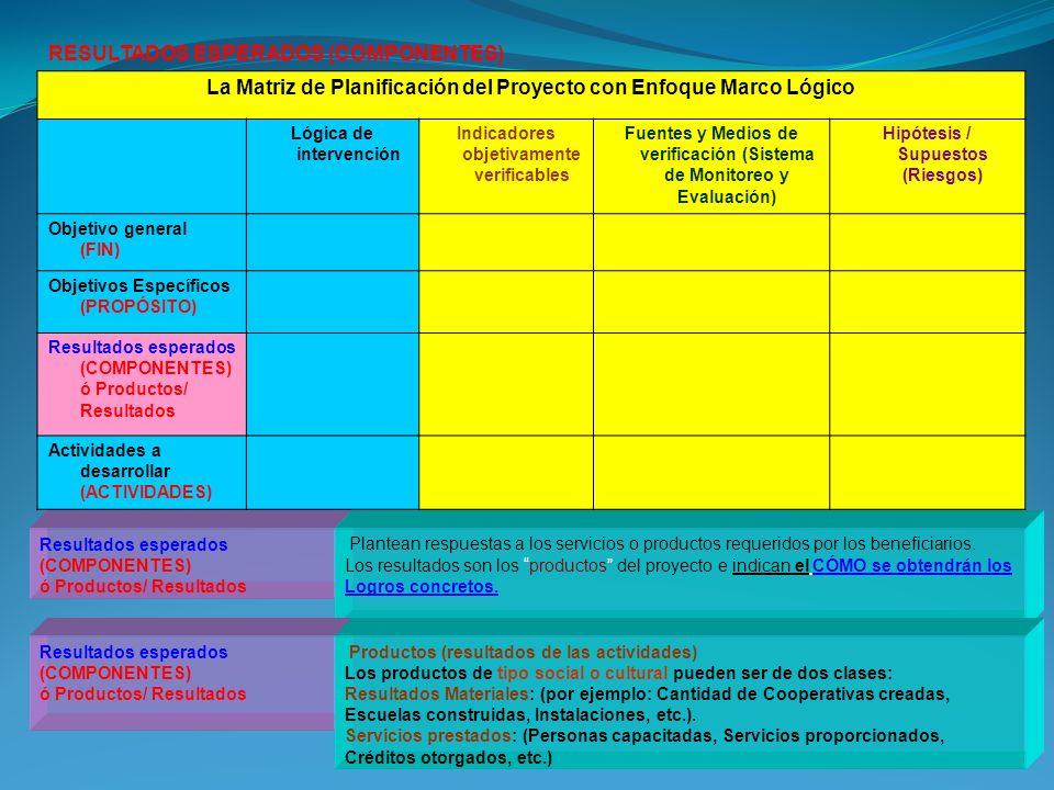 RESULTADOS ESPERADOS (COMPONENTES) La Matriz de Planificación del Proyecto con Enfoque Marco Lógico Lógica de intervención Indicadores objetivamente verificables Fuentes y Medios de verificación (Sistema de Monitoreo y Evaluación) Hipótesis / Supuestos (Riesgos) Objetivo general (FIN) Objetivos Específicos (PROPÓSITO) Resultados esperados (COMPONENTES) ó Productos/ Resultados Actividades a desarrollar (ACTIVIDADES) Resultados esperados (COMPONENTES) ó Productos/ Resultados Plantean respuestas a los servicios o productos requeridos por los beneficiarios.