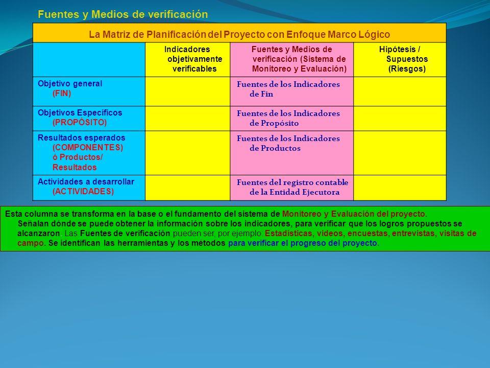 Fuentes y Medios de verificación La Matriz de Planificación del Proyecto con Enfoque Marco Lógico Indicadores objetivamente verificables Fuentes y Medios de verificación (Sistema de Monitoreo y Evaluación) Hipótesis / Supuestos (Riesgos) Objetivo general (FIN) Fuentes de los Indicadores de Fin Objetivos Específicos (PROPÓSITO) Fuentes de los Indicadores de Propósito Resultados esperados (COMPONENTES) ó Productos/ Resultados Fuentes de los Indicadores de Productos Actividades a desarrollar (ACTIVIDADES) Fuentes del registro contable de la Entidad Ejecutora Esta columna se transforma en la base o el fundamento del sistema de Monitoreo y Evaluación del proyecto.
