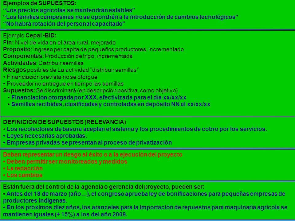 Ejemplos de SUPUESTOS: Los precios agrícolas se mantendrán estables Las familias campesinas no se opondrán a la introducción de cambios tecnológicos No habrá rotación del personal capacitado Ejemplo Cepal -BID: Fin: Nivel de vida en el área rural, mejorado Propósito: Ingreso per capita de pequeños productores, incrementado Componentes: Producción de trigo, incrementada Actividades: Distribuir semillas Riesgos posibles de La actividad distribuir semillas Financiación prevista no se otorgue Proveedor no entregue en tiempo las semillas Supuestos: Se discriminará (en descripción positiva, como objetivo) Financiación otorgada por XXX, efectivizada para el día xx/xx/xx Semillas recibidas, clasificadas y controladas en depósito NN al xx/xx/xx DEFINICIÓN DE SUPUESTOS (RELEVANCIA) Los recolectores de basura aceptan el sistema y los procedimientos de cobro por los servicios.