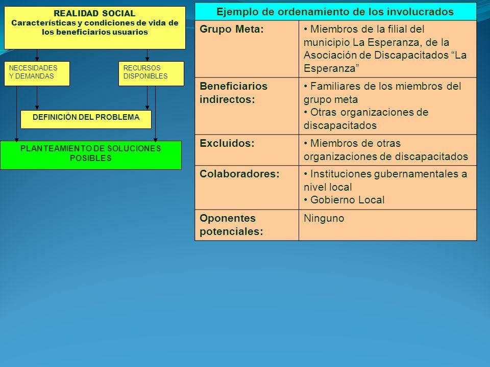 Objetivos específicos (PROPÓSITOS) La Matriz de Planificación del Proyecto con Enfoque Marco Lógico Lógica de intervención Indicadores objetivamente verificables Fuentes y Medios de verificación (Sistema de Monitoreo y Evaluación) Hipótesis / Supuestos (Riesgos) Objetivo general (FIN) Objetivos Específicos (PROPÓSITO) Resultados esperados (COMPONENTES) ó Productos/ Resultados Actividades a desarrollar (ACTIVIDADES) Objetivos Específicos (PROPÓSITO) OBJETIVOS ESPECÍFICOS: Son anticuasas, para cada fuente u origen del problema se formulará un propósito específico orientado a resolverlo.