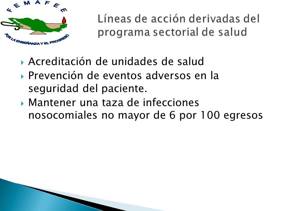 Acreditación de unidades de salud Prevención de eventos adversos en la seguridad del paciente. Mantener una taza de infecciones nosocomiales no mayor