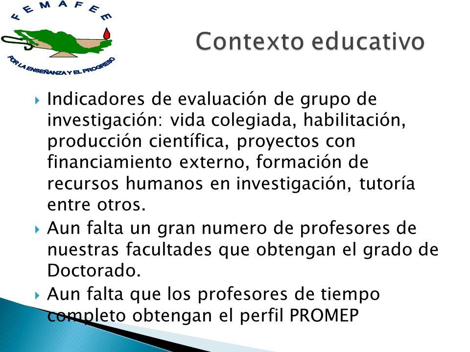 Indicadores de evaluación de grupo de investigación: vida colegiada, habilitación, producción científica, proyectos con financiamiento externo, formac